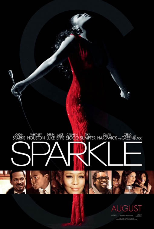 Sparkle Large Poster